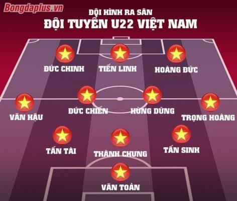 Đội hình ra sân của U22 Việt Nam. (Ảnh: Bongdaplus)