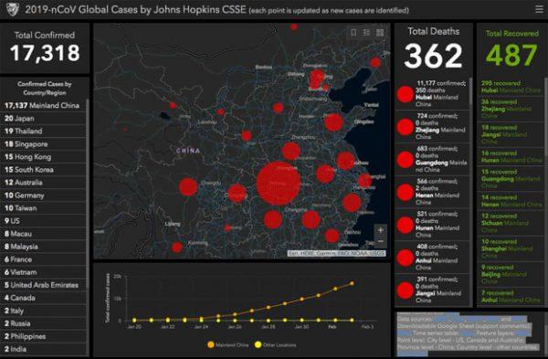 362 người chết, số người nhiễm virus corona Vũ Hán tăng rất mạnh, thị trường chứng khoán Trung Hoa lao dốc không phanh - Ảnh 4.